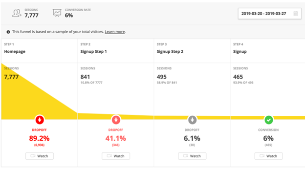 Understanding Conversion Funnels in Google Analytics - Picture3